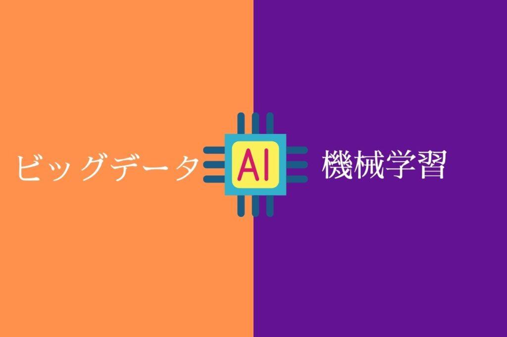 AI人工知能ービッグデータと機械学習Image